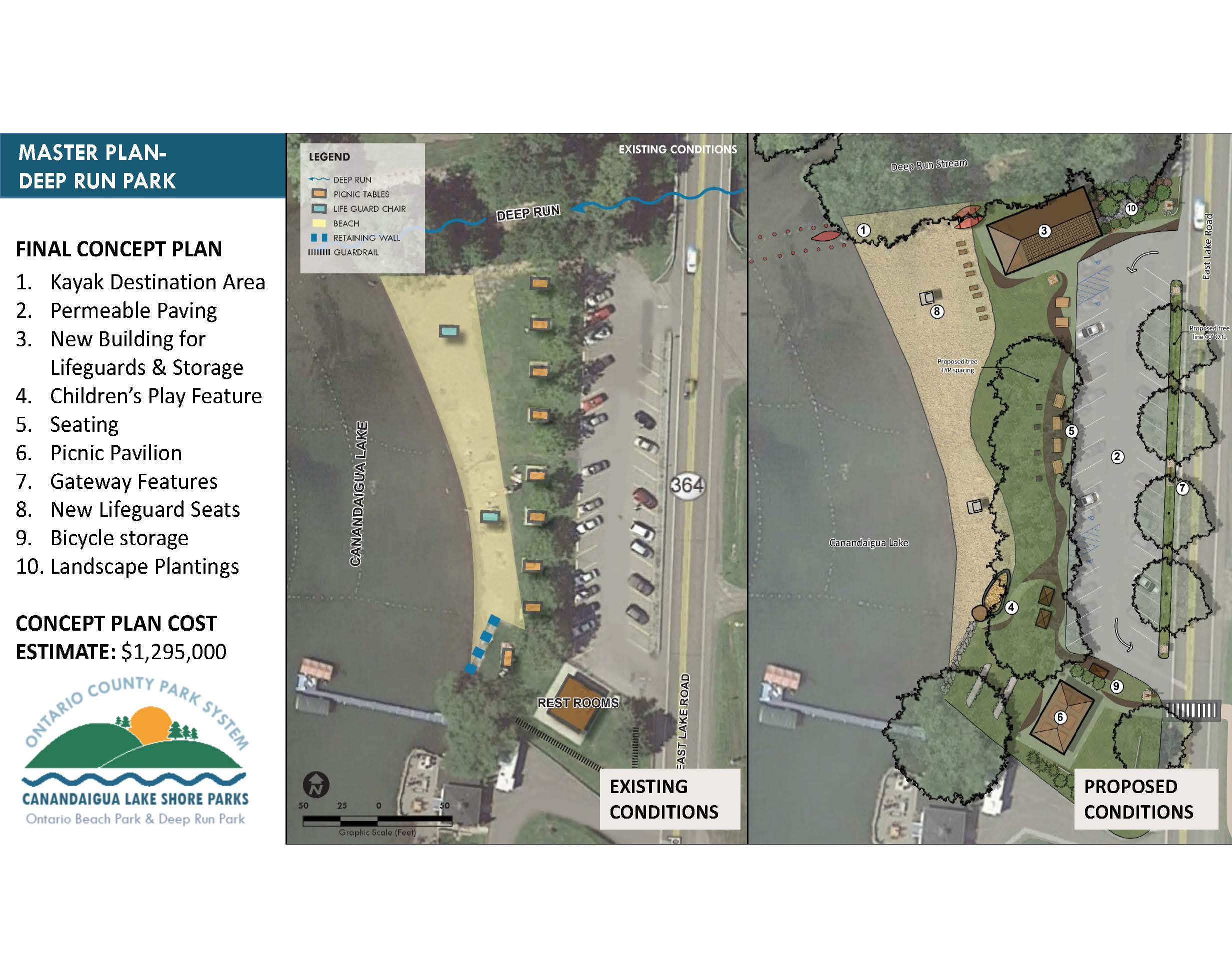 LakeShoreParks_Deep Run Concept Plan Display_Page_2
