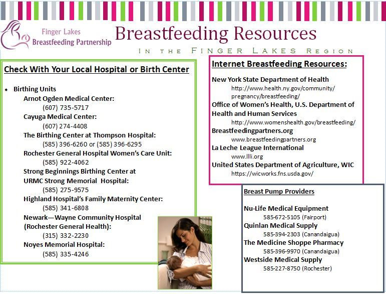 Aug Breast Resource 2